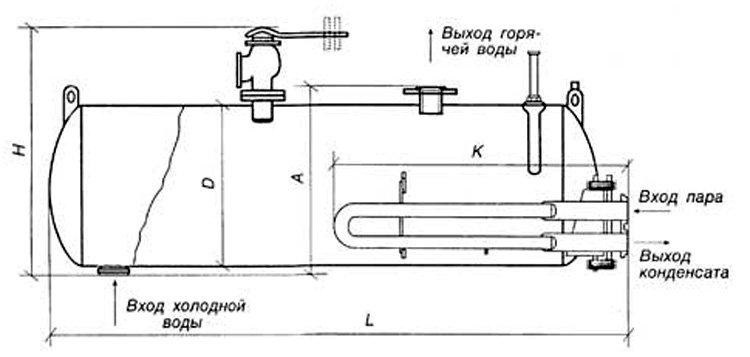 теплообменник пп 1-24-7 2
